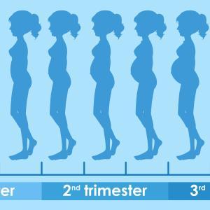 【産後整体】産後は何年何十年経っても産後