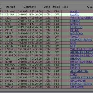 近着QSL(LoTW)C21WW 160m/CW