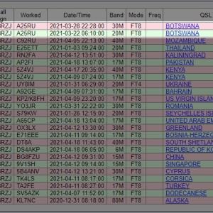 近着QSL(LoTW) A25RU 20m,30m/FT8
