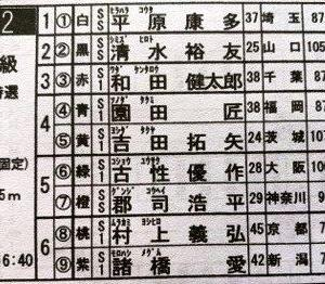 明日より立川記念GⅢが始まります。