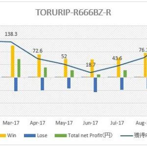 瞬間的に値が動く瞬間を狙ってトレードします! 『TORURIPI-R666BZ-R_USDJPY』