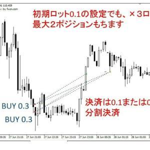 1通貨ペアの取引回数200-300回見込める『MultiLogicShot_T2』