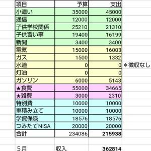 【家計簿】地方住み小学生持ち四人家族の5月家計簿