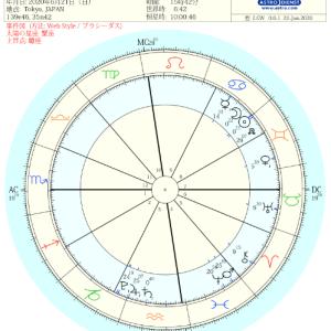 ホロスコープ試し読み~2020年6月21日新月図