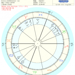 ホロスコープ試し読み~2020年8月4日満月図