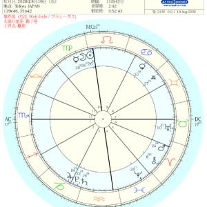 ホロスコープ試し読み~2020年8月19日新月図