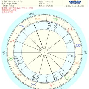 ホロスコープ試し読み~2020年9月2日満月図