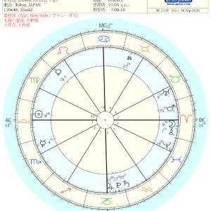 ホロスコープ試し読み~2020年10月2日満月図