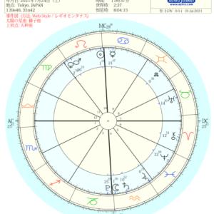 2021年7月24日満月図
