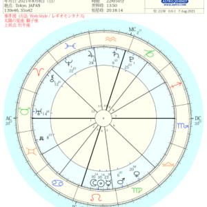 ホロスコープ試し読み~2021年8月8日新月図