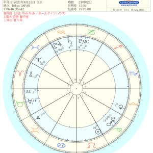ホロスコープ試し読み~2021年8月22日満月図