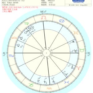 ホロスコープ試し読み~2021年9月7日新月図