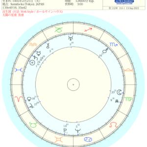 ホロスコープ試し読み~木村義雄氏(将棋棋士)