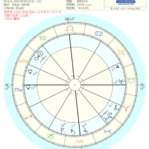 ホロスコープ試し読み~2021年 9月21日満月図