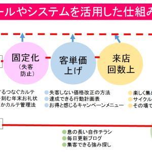 10月28日『サロンの売上を上げる4つの基本セミナー』イン名古屋駅
