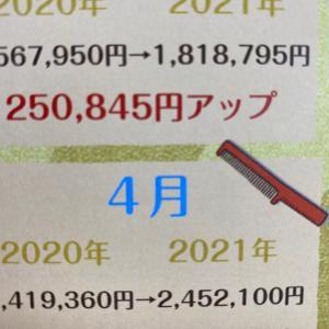 どうやって客単価1万円にするのか