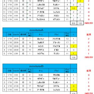1148回toto結果(totoGOAL 2等当選!!!)