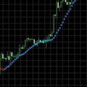 移動平均線の傾きでトレンドを掴む Slope MA
