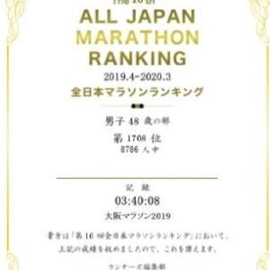 全日本マラソンランキング・・・オレは順調だったんだ!
