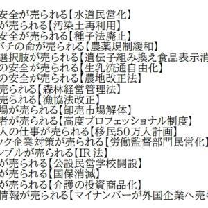 良くわかるお金の話 日本国を速やかに良くし国民の生活を保障する方法についてご教授します。