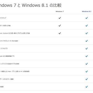 windows7とwindows8.1の違い