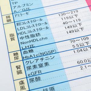 3年ぶりに受けた人間ドックに15万円かけた話