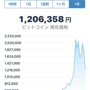 【雑談】仮想通貨と将棋の話