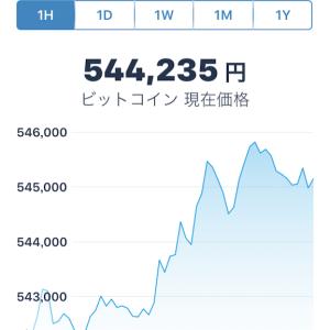 【bitcoin】何もしてないのに約1か月で資産が14,000円増えた