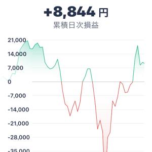 【仮想通貨】今日は値動きが激しいです