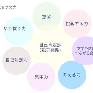 ◆人生で必要となる  8つの力