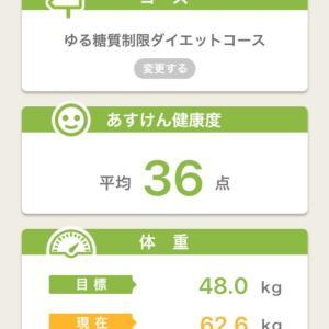 食べて痩せる!