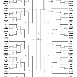 『第99回 全国高校サッカー選手権 茨城県大会』の組み合せが決定!