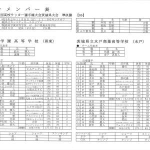 全国高校サッカー選手権 茨城県予選 準決勝(vs 水戸商)の結果