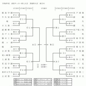 「茨城県高校サッカー新人大会」の組み合わせについて
