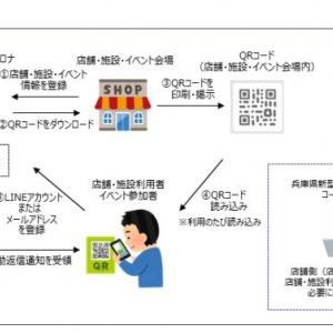 県コロナ追跡システム