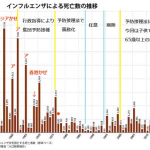 日本には特殊事情があった!?(6)