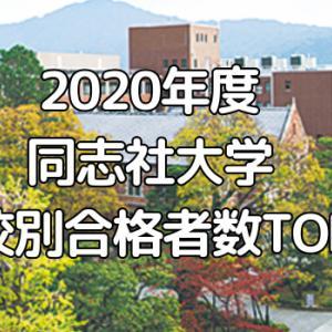 2020年度 同志社大学 高校別合格者数TOP20