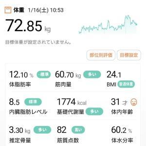 ●総括.木曜~今朝までの2日間体重/体脂肪率は火曜から-300g/+0.2%初...