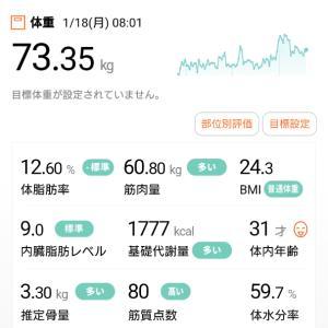 ●総括.土曜~今朝までの2日間体重/体脂肪率は土曜から+500g/+0.5%初...