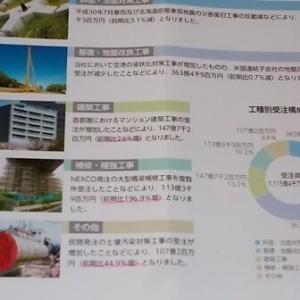 ライト工業 連続増配,配当額は10年前の6.2倍に☆
