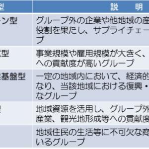 グループ補助金(台風19号等被災された事業者向け)補助率3/4