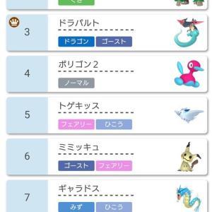 【ポケモン剣盾】シングル最強の10匹が決まる