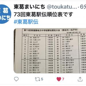 東葛駅伝競走大会2019…結果!!