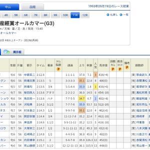 第39回産経賞オールカマー(G3)実況2種全文