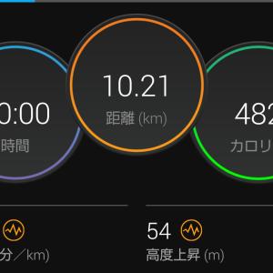 横浜マラソン当落結果発表日だったのに…&快調走