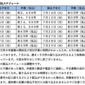 千葉市の10万円給付金の振込スケジュールが公開されました!