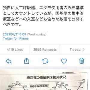 東京都の重症者数基準のツイートインプレッションが39万超!