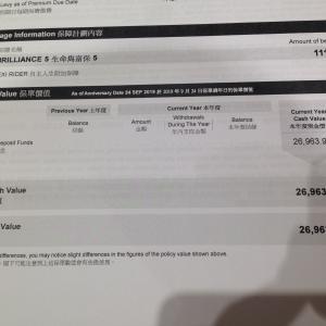 香港保険も「日本の保険と同じ」サービスがある!