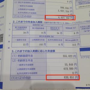 【年金利回り】世師(よっしー)の年金利回りは2.3%だった!