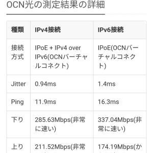 OCN光 回線速度 その後